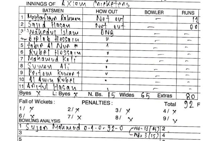 মাত্র চার বলে দিলেন ৯২ রান, আম্পায়ারের পক্ষপাতিত্ব পেল যোগ্য জবাব 2
