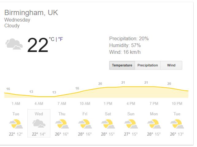 ওয়েদার রিপোর্ট: ভারত আর ইংল্যান্ডের ম্যাচ চলাকালীন হতে পারে বৃষ্টি, টস জিতে নিতে হবে এই সিদ্ধান্ত 2