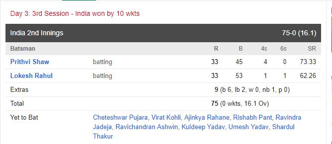 ভারত বনাম ওয়েস্টইন্ডিজ: তৃতীয় দিনই ভারতীয় দল ১০ উইকেটে জিতল দ্বিতীয় টেস্ট, দেখে নিন ম্যাচের স্কোরকার্ড 7