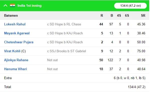 WIvsIND, প্রথম টেস্ট: প্রথম দিনের প্রথম সেশনে ব্যাটিং ব্যার্থতার পর দ্বিতীয় সেশনে রাহানের হাফসেঞ্চুরিতে ভারতীয় দল করল প্রত্যাবর্তন 4