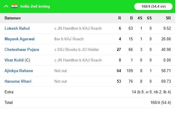 WIvsIND: ভারত ২৫৭ রানে জয়ের সঙ্গে ২-০ জিতল সিরিজ, দেখুন স্কোরকার্ড 9
