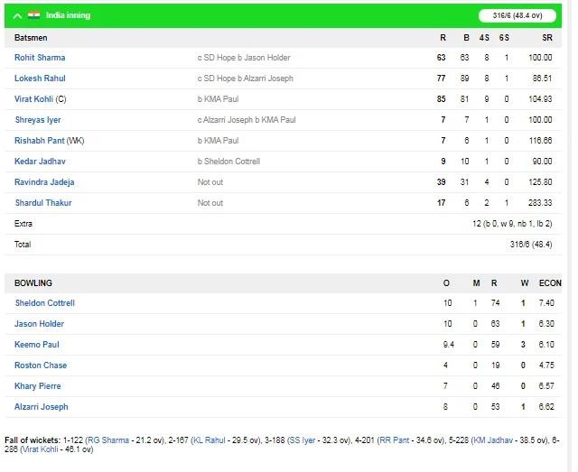 INDvsWI: ভারত ওয়েস্টইন্ডিজকে তৃতীয় ওয়ানডেতে ৪ উইকেটে হারাল, ২-১ ফলাফলে সিরিজ জিতল 4
