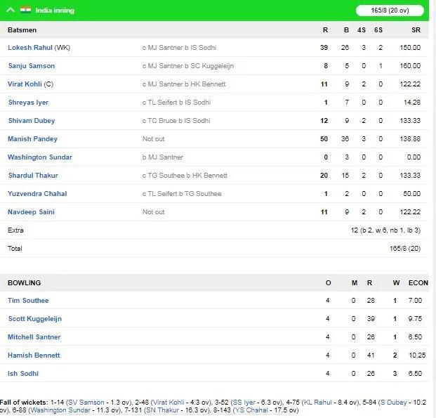 ভারতীয় দল আরো একবার নিউজিল্যান্ডকে সুপার ওভারে হারাল, দেখে নিন কেমন থেকেছে শেষ ওভারের রোমাঞ্চ 2