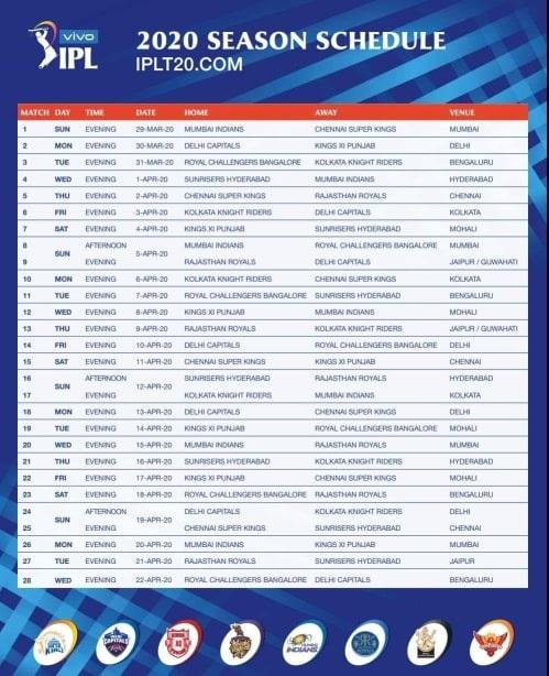 আইপিএল ২০২০র শিডিউল প্রকাশ, আরসিবি আর সানরাইজার্স হায়দ্রাবাদ করল শেয়ার 3