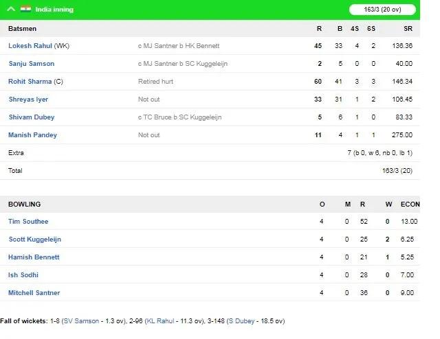 NZ vs IND: আরো একটি রোমাঞ্চকর ম্যাচে টিম ইন্ডিয়া হারাল নিউজিল্যান্ডকে, দেখে নিন কেমন ছিল ম্যাচ 2