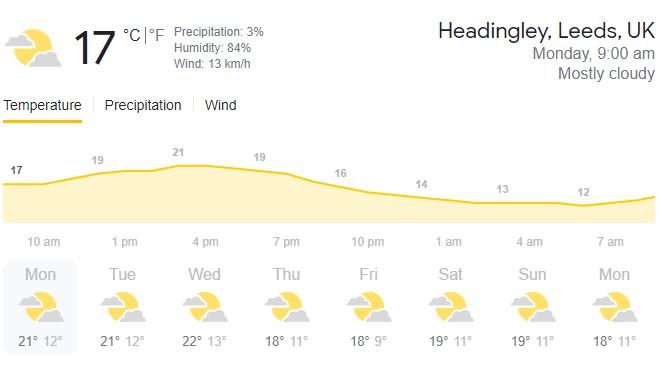 হেডিংলিতে কেমন হবে আবহাওয়ার পরিস্থিতি? ইংল্যান্ড-ভারত তৃতীয় টেস্টের পূর্বাভাস জেনে নিন 2